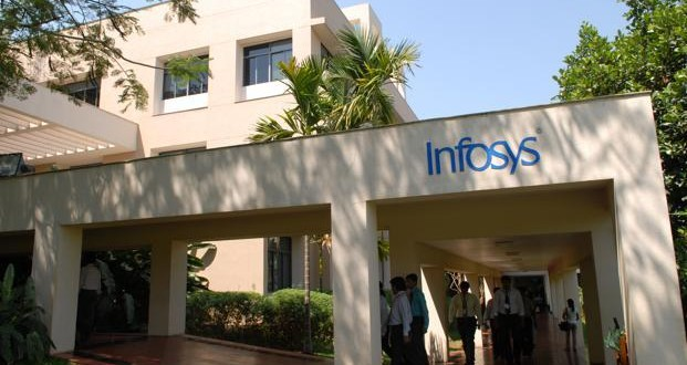 Infosys invests $3 million in US-based wearables start-up Whoop